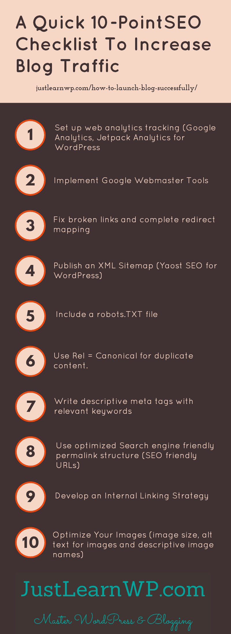 A Quick 10 Point SEO Checklist To Increase Blog Traffic