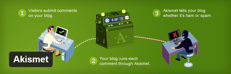 Akismet Most Popular free WordPress plugin