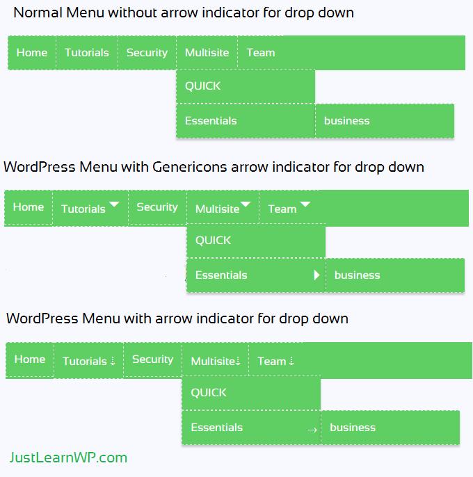 How to add Arrow Indicators on Nav Menu Dropdowns WordPress