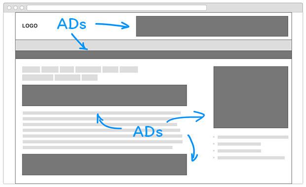 Different-Banner-Locations Adsense WordPress Theme