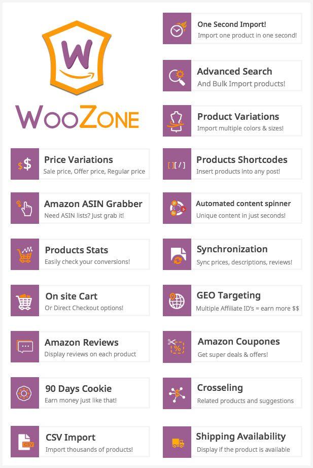 woocommerce-amazon-affiliates-best-woocommerce-plugins-for-wordpress