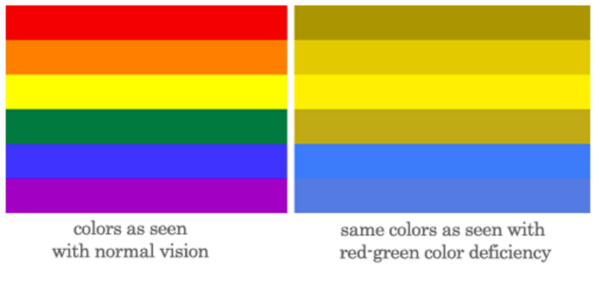 color and webaccessibility