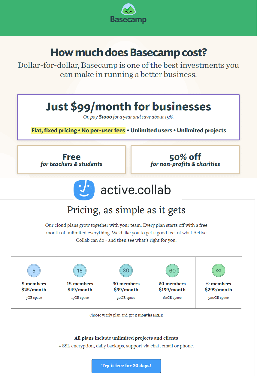 Basecamp vs Active Collab pricing