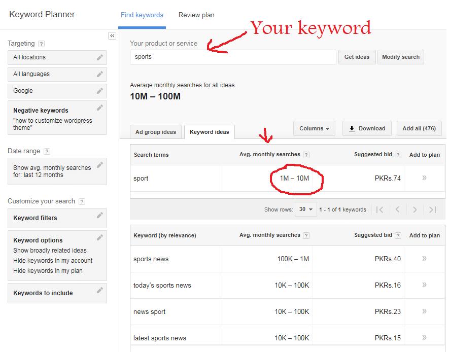 Google Keyword Planner Free SEO Tool